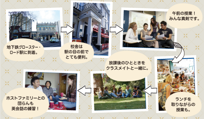 Frances King School of English での1日